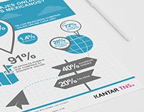 Infographics - Kantar Worldpanel