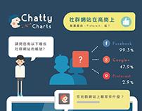 Chatty Charts