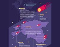 Метеоритные кратеры Эстонии