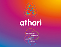 Corporate Identity: Athari Management System