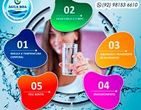 Flyer - 05 motivos para não deixar de tomar água