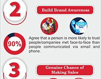 Embrace Exhibition Marketing to Accelerate Your Busines