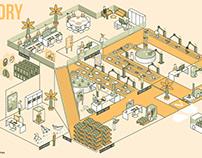 Factory 4.0 - The industrialist - Noshaq