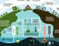 Infographic | Be Vegan Save The Earth