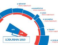 Mæna Infographics