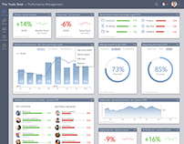 Employee Performance Management Dashboard