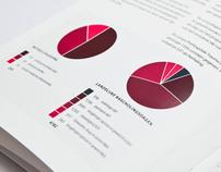 Academie voor Ambulancezorg - Annual report 2011