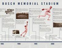 Busch Stadium Timeline