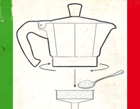 Bialetti Instruction