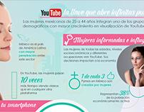 Infografía Mujeres, Google México
