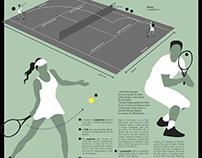 Infografia - Modalidade Desportiva
