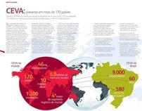 Edição de jornal institucional da CEVA LOGISTICS