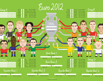 Euro 2012 wall chart by Elliott Quince