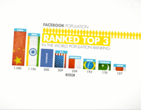 Infographic: Facebook Obsession