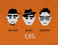 Optimus Alive'10 / Infographic