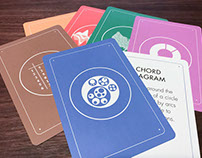 The Graphic Continuum Card Set