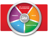 ABI Website