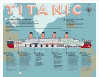 Titanic Design & illustration