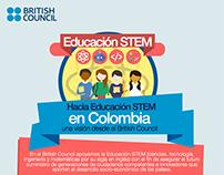 Infografia Educación STEM en Colombia