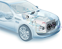 Presentation about automotive air conditioning systems