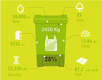 Infographic - Beach Clean Up