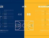 NBA live stats /// UI concept