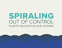 Spiraling Out Of Control | Infographic Video