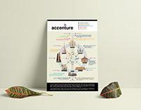 ACCENTURE // Poster design