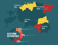 Уровень безработицы в ЕС и Эстонии