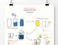 How To Make A Lemon Olive Candle