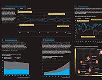 16 Charts That Explain 2016