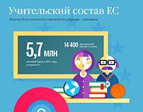 Учительский состав ЕС