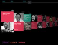 Composers Timeline - Superuber