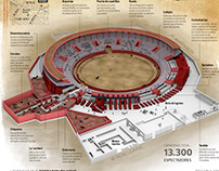 Acho's bullfighting arena: 250 anniversary