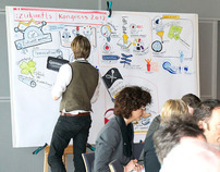 Zukunftskongress 2012 / Graphic Recording