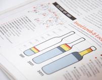Wine Spectator | Restaurant Award Infographics