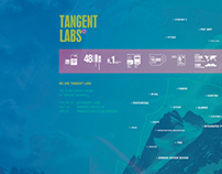 Tangent Labs banner