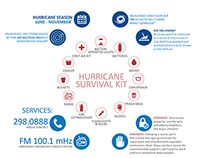 Hurricane Readiness Guide