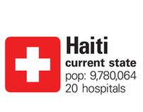 awareness poster: Hospitals in Haiti