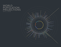 World Population Projection
