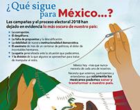 ¿Qué sigue para México?
