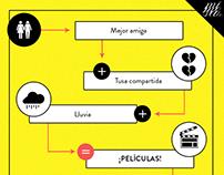 """""""Nunca sin Plan"""" / Mimosa Tv"""