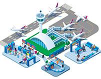 Airport infrastructure.