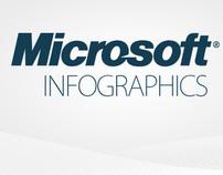 Microsoft Infographics