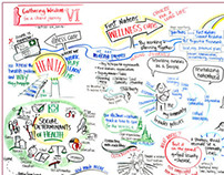 Live Graphic Recording: visuals that support groups