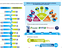 Infographic Pharmacy