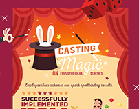 Casting Magic - Infographic