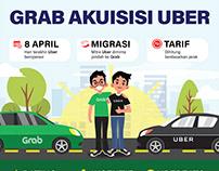 infographics Grab Uber