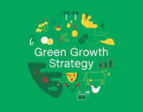 GGGI – Green Growth Strategy PP