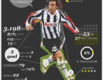 infographic football statistics